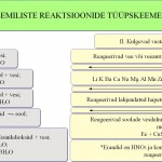 KEEMILISTE REAKTSIOONIDE T  PSKEEME11