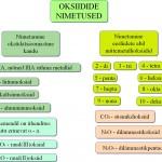 OKSIIDIDE NIMETUSED