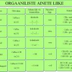 ORGAANILISTE AINETE LIIKE