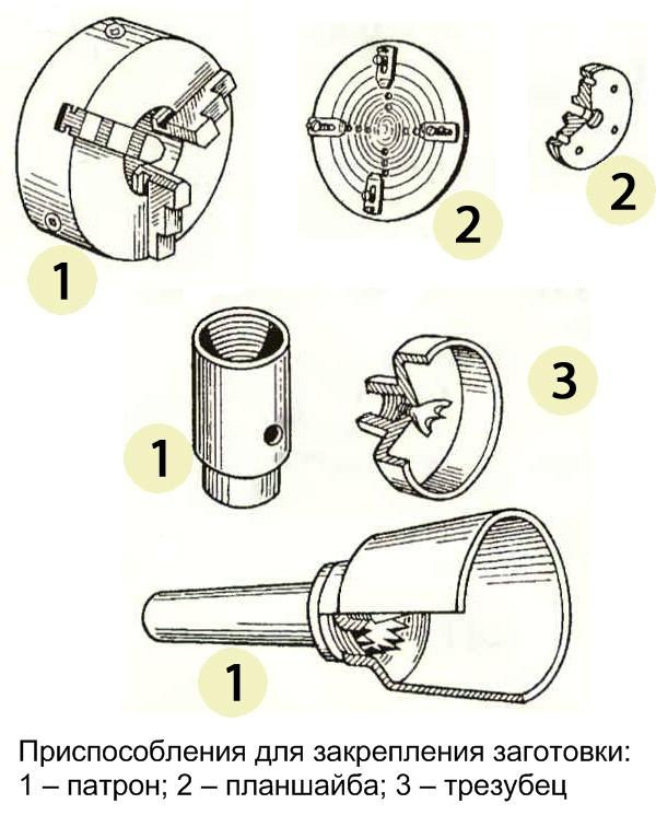 Как сделать одинаковые детали на токарном станке