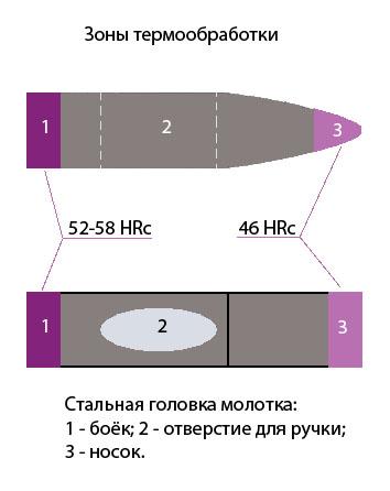 molotok 1