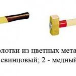 molotokzvetmet 1
