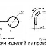 provoloka 3