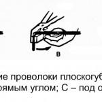 provoloka 4