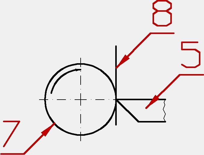 Схема процесса резания: